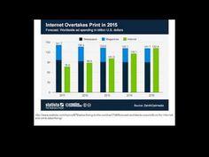 Graphic Design SEO Advertising Williamsport Marketing - YouTube #williamsport #video_marketing #graphic_design #marketing