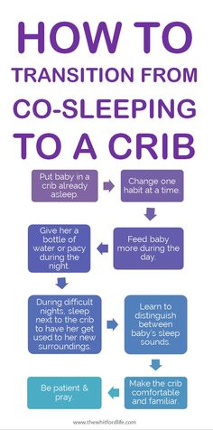 how to transition from cosleeping to a crib without having your baby cry it out.