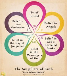 Read about the 6 pillars of Islamic faith, here: