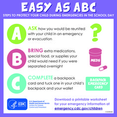 Easy as ABC Infographic from the CDC! Ways you can protect your child from emergencies while they are at school!