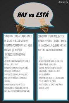 Os invito a consultar este material para repasar el uso de HAY y ESTÁ(N) y las preposiciones de lugar. 1) Vídeo de Tío Spanish. Léxico: después de ver el vídeo intentad también escribir todas las p...