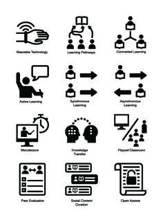 New Icons for the Future of #Education HT to @Nancy Smyth [full set may be downloaded here]