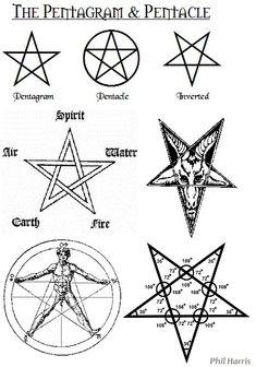 , Celtic Knot Flower and Pentagram Tapestry - x , Pentagram and Pentacle Symbol Meanings. Occult Symbols, Magic Symbols, Occult Art, Spiritual Symbols, Witchcraft Symbols, Viking Symbols, Egyptian Symbols, Viking Runes, Ancient Symbols