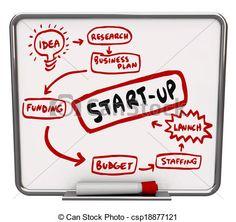 plan board