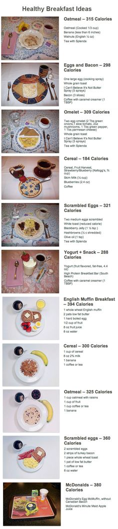 Healthy and Light Breakfast Ideas