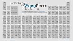 Le tableau periodique des WordPress Plugins