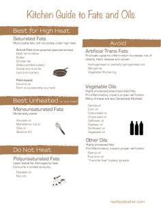 Kitchen Guide to Fats and Oils | Real Food Kosher