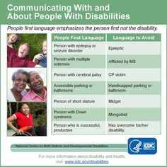 As many as 57 million people are living with a disability in the U.S. Most Americans will experience a disability some time during the course of their lives. People first language is used to speak appropriately and respectfully about an individual with a disability. Here are suggestions on how to communicate with and about people with disabilities. #ADA25