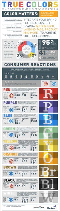 Colori e brand: un'infografica svela il perchè dei colori del logo di un'azienda