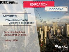 TN edu Indo