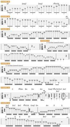 Master Class: The John Petrucci Guitar Method Music Theory Guitar, Guitar Chord Chart, Guitar Sheet Music, Guitar Songs, Guitar Chords, Acoustic Guitar, Guitar Scales Tabs, Guitar Quotes, Music Lessons