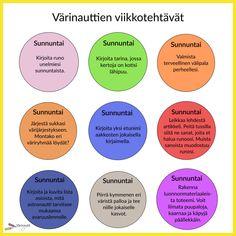Finland, Counseling, Language, Chart, Teaching, Languages, Education, Therapy, Language Arts