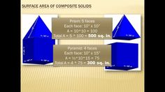 Geometry - Surface Area of Composite Solids: 7th grade math
