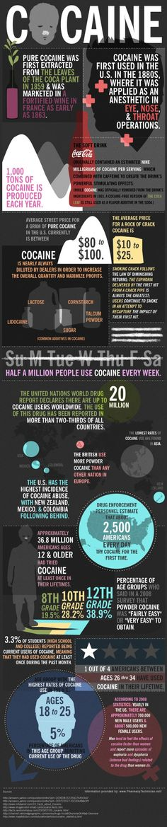 Cocaine was the drug of choice in the disco era of the 80's, fuels the economy of at least one Latin-American country. And was once an ingredient in that most American of soft drinks, Coca-Cola. This infographic looks at the history of Cocaine and its lasting popularity.