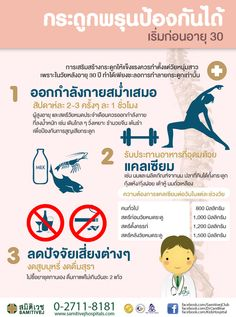 โรคกระดูกพรุนป้องกันได้ ก่อนอายุ 30 แต่ถึงจะเลย 30 แล้ว คำแนะนำนี้ก็ยังช่วยชะลอความเสี่ยงโรคกระดูกพรุนได้นะครับ #กระดูกพรุน #samitivej #hospital