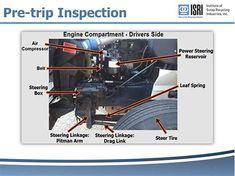 9 best cdl images bus engine school buses diagram rh pinterest com