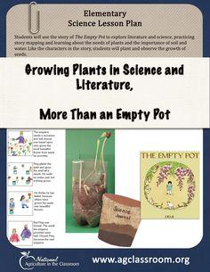 More than an Empty Pot