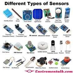 What is Sensor and types of sensor Technology Hacks, Computer Technology, Electronic Engineering, Electrical Engineering, Arduino Projects, Electronics Projects, Led Closet Light, Esp8266 Wifi, Hall Effect