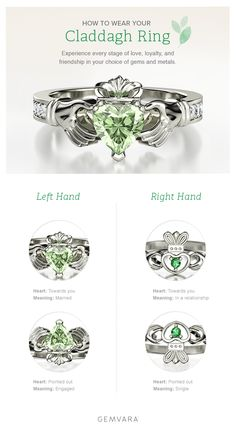 How to Wear your Claddagh Ring. #CustomizableJewelry #Gemvara