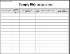 risk analysis matrix examples table 2 nhs qis core risk