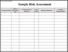 risk management maturity model risk management pinterest