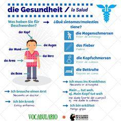 Tengo … – Ich habe… … gripa – eine Erkältung … una infección – eine Entzündung … un virus – ein Virus … una alergia – eine Allergie…