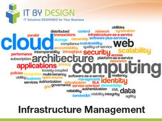 Looking for IT Infrastructure Management? Opt for #ITBD Onsite & Remote IT Support Services provided by industry specialists.