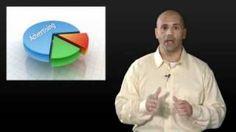 network marketing industry - YouTube
