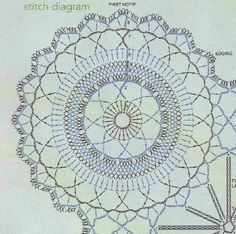 #ClippedOnIssuu from Crochet today! 2008 03 04