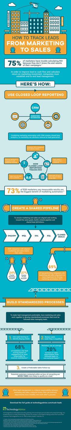 How to Track Leads from Marketing to Sales Cómo realizar un seguimiento de clientes potenciales de la comercialización a las ventas  #Infographic ~ Visualistan