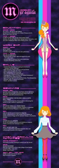 resume http\/\/media-cache1pinterest\/upload - how to upload resume on resume