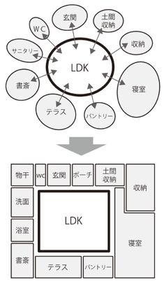 平屋住宅事例|Fit建築設計事務所