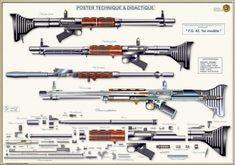FA  FAL Mod L1 fr 7,62 – artarmes.com | Posters techniques d'armes