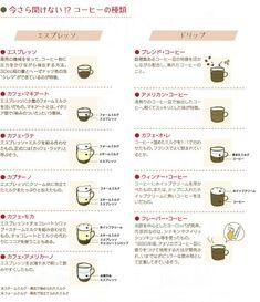 コーヒーの種類 : いつかは役に立つ画像集 - NAVER まとめ Wine Drinks, Cocktail Drinks, Coffee Drinks, Cafe Food, Food Menu, Espresso, Different Kinds Of Coffee, Food Graphic Design, Thing 1