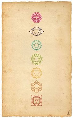 Chakras | 7 energy centers in our subtle body (and one of many thoughts for a next tattoo of mine): 1. Muladhara (red - sense and belonging) 2. Svadhisthana (orange - creativity and birth) 3. Manipura...