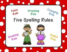 """There are five spelling rules that help us know when to double, drop or change letters in words. I developed these posters (8.5"""" x 11"""") in hopes that they would help my students become more confident spellers. Hopefully they will help yours too!  Each rule has a kid-friendly description of the rule along with examples of words that fit each rule.  The first page is a title poster and the last page is a not a poster but merely a list of credits.  Enjoy!"""
