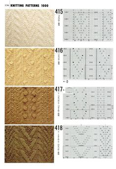 Link to hundreds of knitting stitch patterns along with accompanying charts! *Note: the charts are Japanese (I think?) so there are a few unusual symbols.