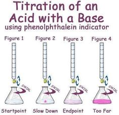 We did this lab and most of us passed the endpoint by one drop because the indicator is so light that it looks clear