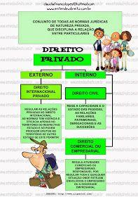 A tradicional dicotomia do direito em direito público e direito privado remonta aos antigos romanos , 23 com base na...