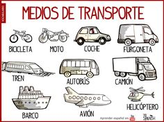 Means of transport in Spanish, Spanish vocabulary Spanish Grammar, Spanish Vocabulary, Spanish Language Learning, Teaching Spanish, Teaching English, Foreign Language, Spanish Practice, Spanish Lessons For Kids, Spanish Notes