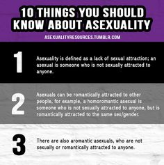 Homoromantic asexual definition examples