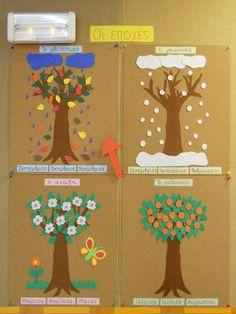 Accoglienza - MyKingList.com Preschool Art Activities, Kindergarten Crafts, Preschool Classroom, Book Activities, Sun Crafts, St Patrick's Day Crafts, Science For Kids, Art For Kids, School Wall Decoration