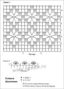 Crochet Table Mat, Crochet Tablecloth Pattern, Crochet Placemats, Easter Crochet Patterns, Crochet Square Patterns, Crochet Motifs, Crochet Mandala, Crochet Doilies, Crochet Stitches