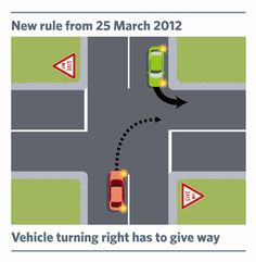 Learn the new NZ road rules people! Road Rules, 25 March, New Day, Turning, Transportation, Safety, Child, Student, Change