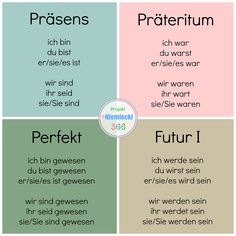 #sein #german #german for begginers #Präsens ich bin du bist er/sie/es ist wir sind ihr seid sie/Sie sind #Präteritum ich war du warst er/sie/es war wir waren ihr wart sie/Sie waren #Perfekt ich bin gewesen du bist gewesen er/sie/es ist gewesen wir sind gewesen ihr seid gewesen sie/Sie sind gewesen #Futur I ich werde sein du wirst sein er/sie/es wird sein wir werden sein ihr werdet sein sie/Sie werden sein