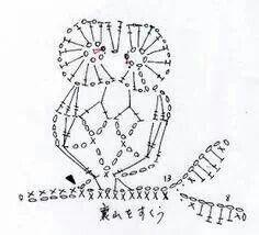 Owl crochet pattern