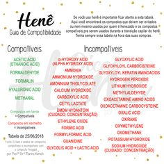 Compatível com Henê: Como saber o que é ou não é compatível? | Blog Dicas Henê - Blog Dicas Henê How To Make Hair, Hair Inspiration, Black Hair, Beauty Hacks, Hair Beauty, Makeup, Tips, Blog, Cult