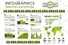 Vector infographics on environment nature ecology. Graphic Design Infographics
