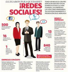 Portada - Redes Sociales