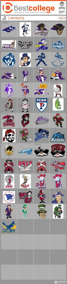 Sports Decals, Sports Logos, Sports Art, College Sport, College Football, Men Cave, Spray Paint Art, Logo Sign, Colleges